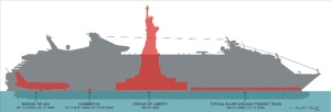 Here's an idea of the size of structure, we're talking about. Image courtesy: ShipCruise.org